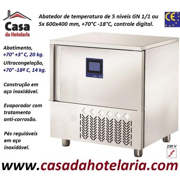 Temperatura freezer casa finest cotto e mangiato with temperatura freezer casa affordable - Temperatura freezer casa ...